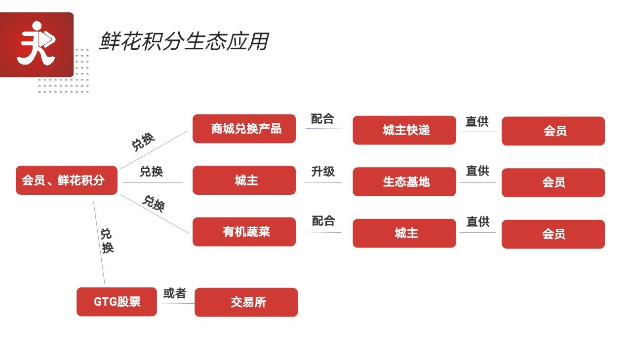 图片[4]-天天播首码:卷轴模式,兜底扶持-首码社