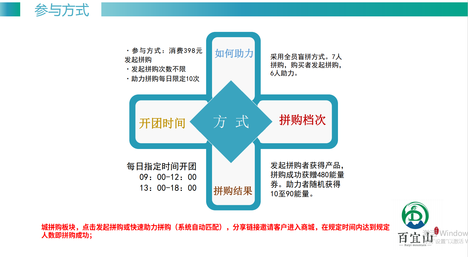 黔唐百宜拼团(全新模式首码招商)上架审核8月初上线首月百万托底必赚
