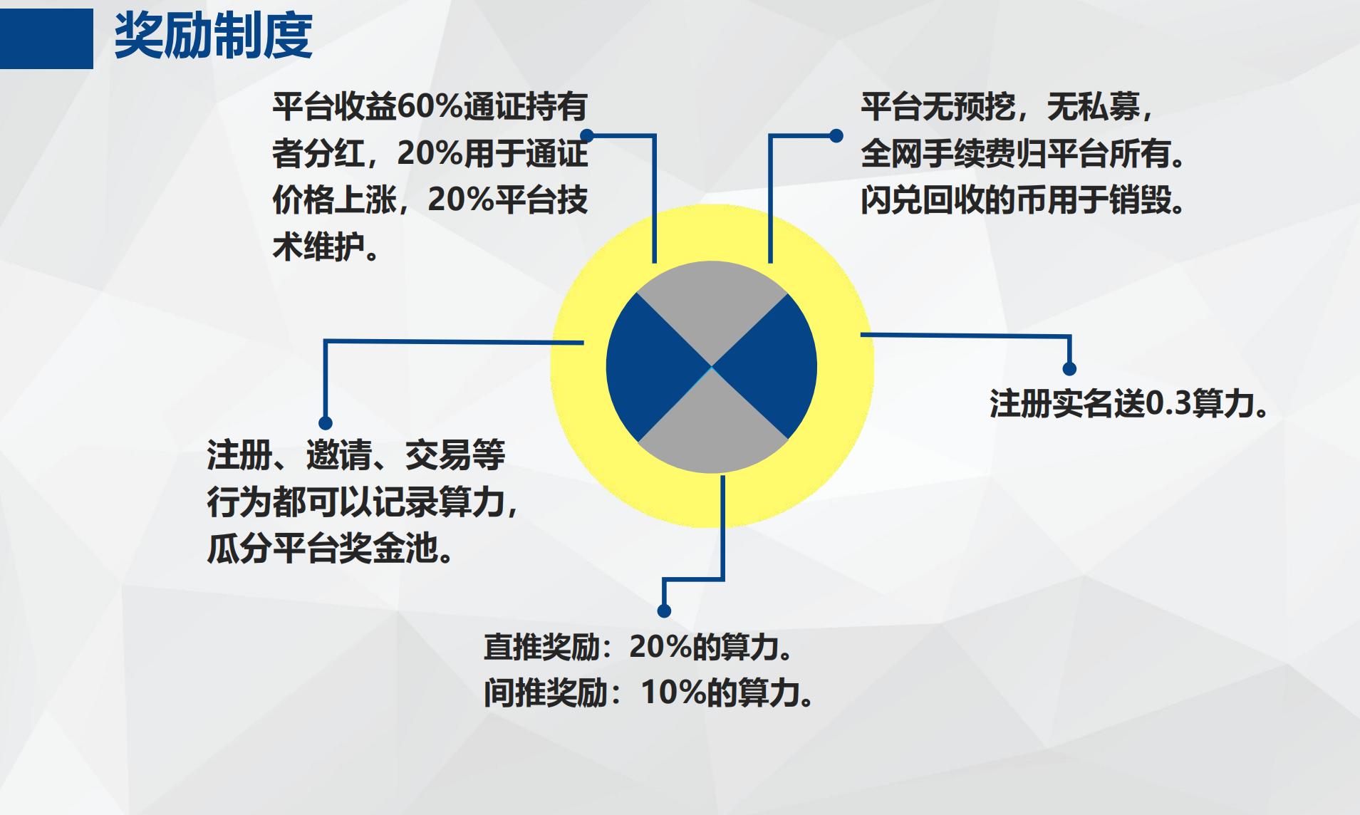 图片[3]-淘购云行为算力0撸挖矿公司首码对接团队长-首码社
