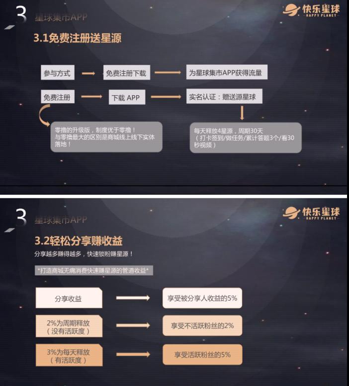 图片[2]-快乐星球火爆上线,8月18开放实名再做任务(三天锁粉期)-首码社
