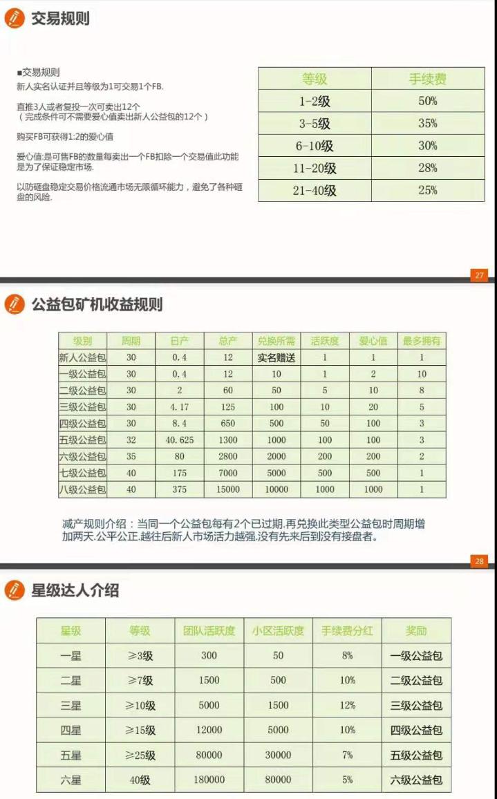 图片[3]-【排线】熊猫公益+实体卷轴排线兜底2000-首码社