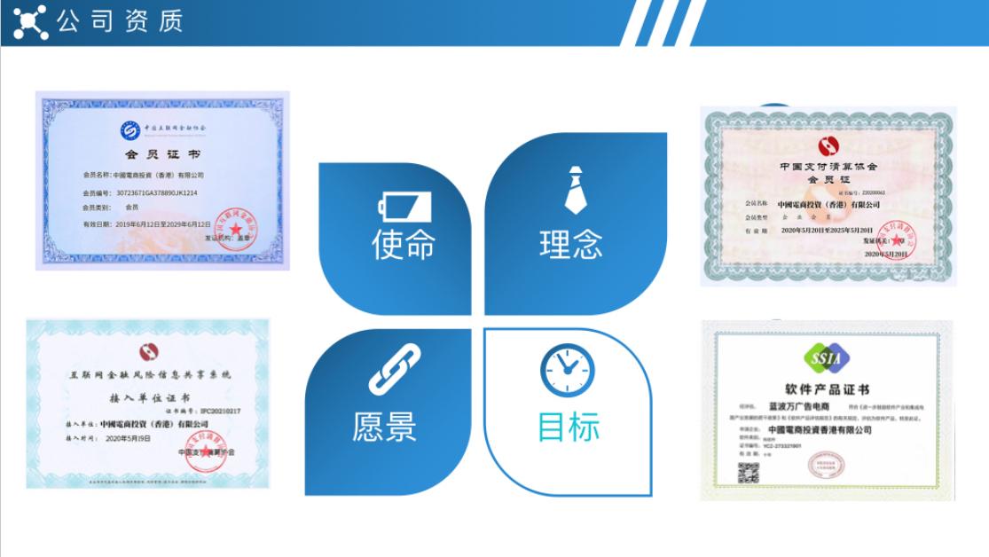 图片[9]-蓝波万广告电商平台23号正式上线,把握先机抢占红利!-首码社