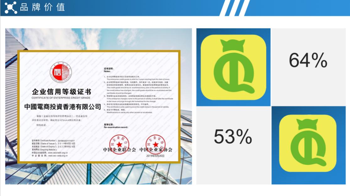 图片[10]-蓝波万广告电商平台23号正式上线,把握先机抢占红利!-首码社