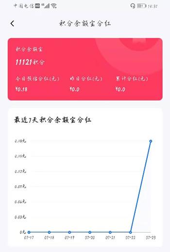 图片[2]-明天日记app出来多久了?会跑路吗?-首码社