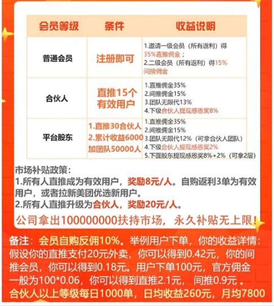 图片[3]-外卖零投资,免费注册一人0.3元,团队无限代10%-首码社