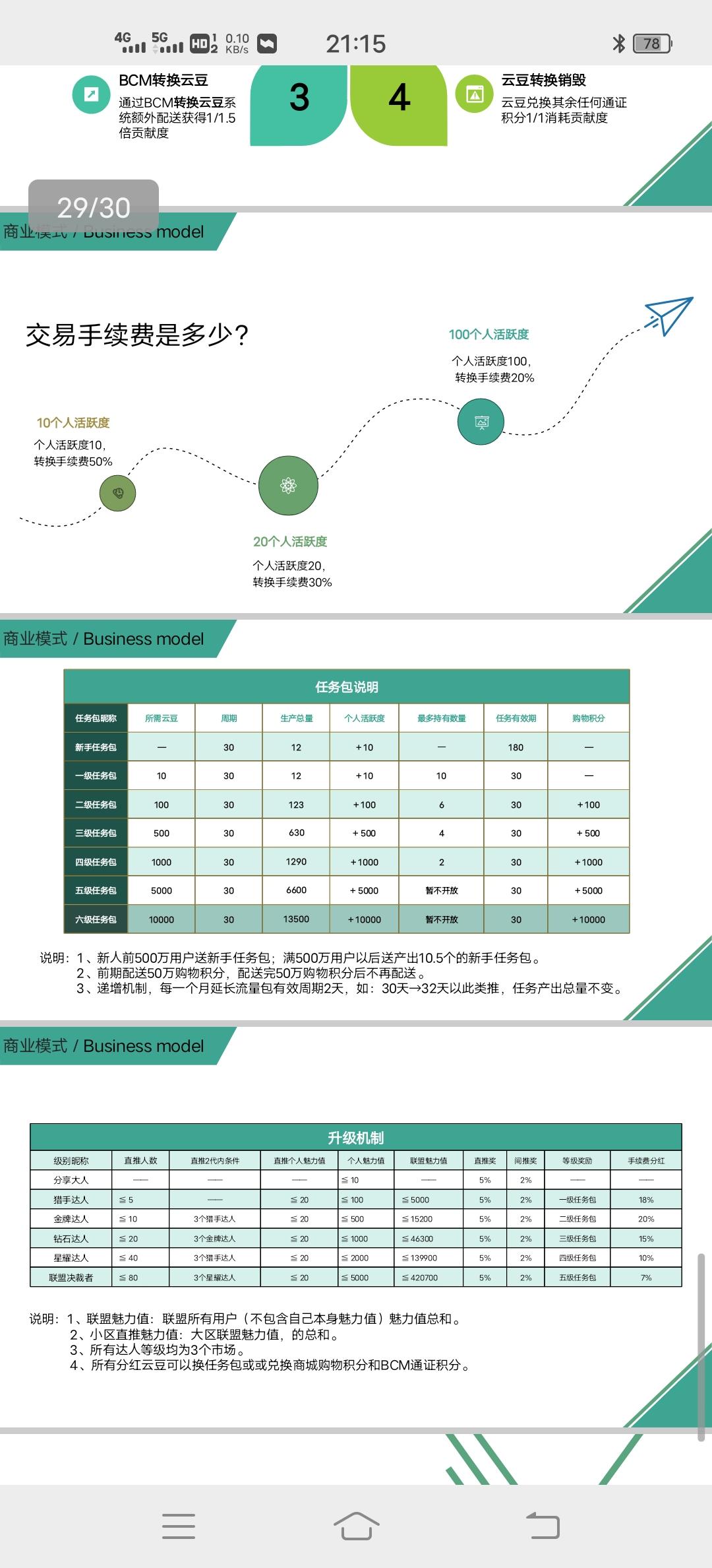 """图片[1]-新项目首码""""盒云""""商城+卷轴模式,排线,对接首码-首码社"""