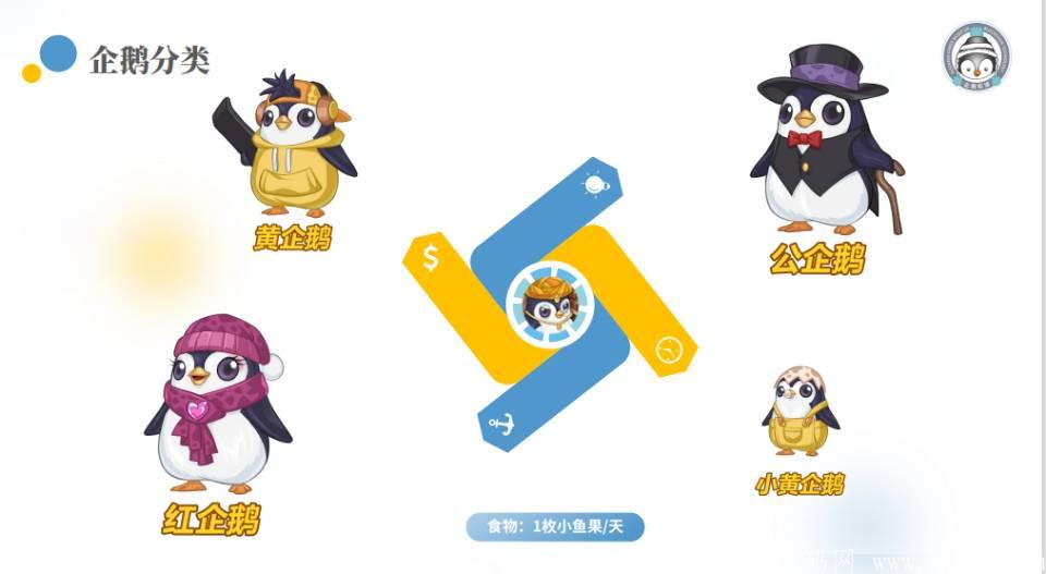 图片[4]-企鹅农场首码项目安排-首码社